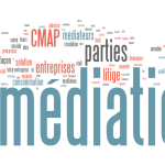 wordle Mediation Home Page
